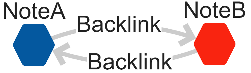 Use a @@ to backlink in RamSync.