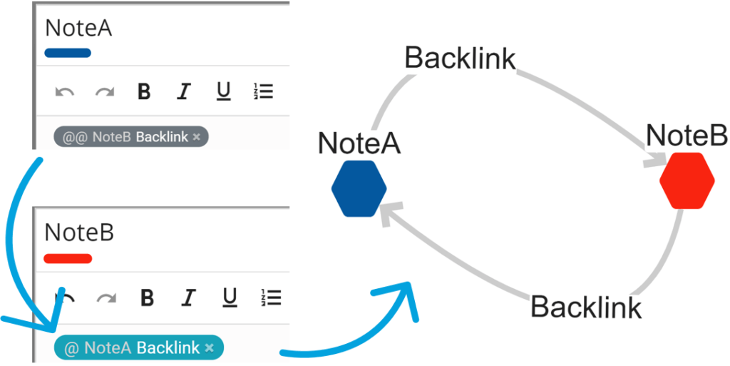 Bi-Directional linking is a snap in RamSync!